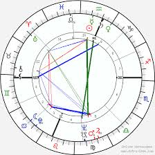 Natal Chart Cal Cal Jones Birth Chart Horoscope Date Of Birth Astro
