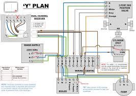 digital thermostat wiring diagram gallery wiring diagram sample digital thermostat wiring diagram collection rv digital thermostat heat ly 5 wire thermostat wiring diagram