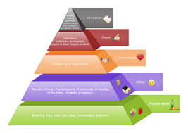 Diagram Of A Pyramid Maslow Pyramid Diagram Free Maslow Pyramid Diagram Templates