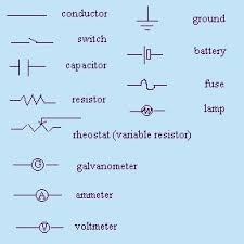 circuit symbols electronic circuits symbols circuit symbols