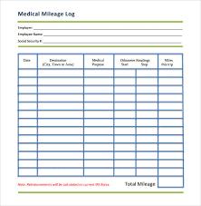 Gas Mileage Spreadsheet Medical Mileage Log Template Simple Mileage Template Zlatadoor Com