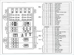 99 chevy tahoe fuse diagram simple guide about wiring diagram \u2022 Chevy Silverado Radio Wiring Diagram at 1999 Chevy Tahoe Radio Wiring Diagram