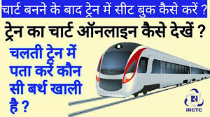 Book Train Ticket After Charts Preparation How To Check Train Chart On Irctc Portal Online