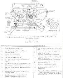 technical information at international scout ii wiring diagram painless wiring harness for 1978 scout 2 at Scout Ii Wiring Harness