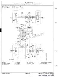 m9000 kubota wiring diagram discover your wiring kubota wiring diagram pdf electrical wiring
