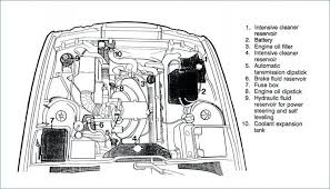 1993 bmw 325i engine diagram wiring diagram show bmw 325i engine diagram wiring diagrams value 1993 bmw 325i engine diagram