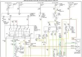jeep cherokee sport wiring diagram image 1998 jeep cherokee classic wiring diagram jodebal com on 1998 jeep cherokee sport wiring diagram