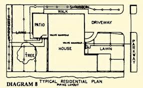 similiar sprinkler diagram keywords lawn sprinkler system diagram further rain bird sprinkler valve wiring