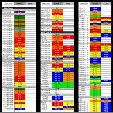Tech Tire Balancing Beads Chart 71 Skillful Balancing Beads Chart