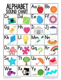 Jolly Phonics Alphabet Chart Free Printable 8 Jolly Phonics Letter Sound Wall Charts In Print Letters