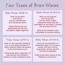 Image result for brain mirror view brain waves