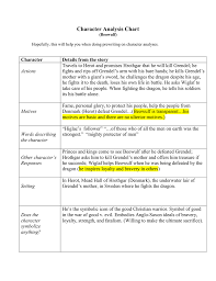 Beowulf Characteristics Of An Epic Hero Chart Character Analysis Chart For Beowulf Doc
