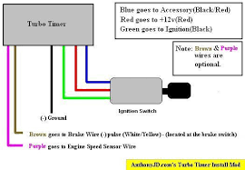 apexi turbo timer wiring diagram subaru wiring diagram apexi turbo timer wiring diagram and hernes