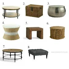 anyway i sourced a few coffee tables for you that i think would work in a home with small children you re welcome