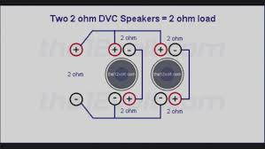 gallery subwoofer wiring diagram dual 1 ohm diagrams best of house within
