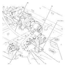 Caterpillar 247b wiring diagram wiring diagram and engine diagram