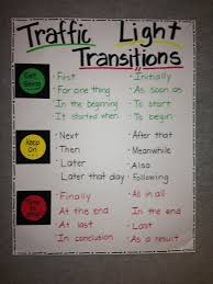 Transition Word Chart Image Result For Transition Word Anchor Chart Teaching