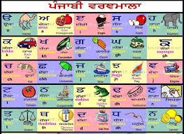 Punjabi Chart Punjabi Gurmukhi Alphabet Chart Alphabet Image And Picture