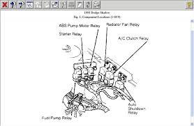 1992 dodge shadow fuse box new era of wiring diagram • 1992 dodge shadow fuse box wiring diagram libraries rh w17 mo stein de 1985 dodge shadow 1994 dodge shadow