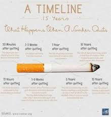 health benefits of quitting smoking weed timeline
