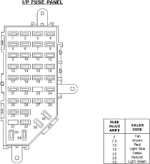 what is the layout for a ford e van fuse panel fixya heres the diagrams ddll111 18 gif ddll111 19 gif