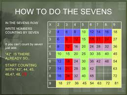 Counting By Sevens Chart How To Make Multiplication Chart Without Knowing Your Times