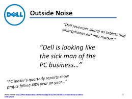 Dell Quote To Order Magnificent Consumer Demand Analysis And Forecast For Dell