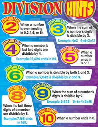 Math Divisibility Rules Chart Lesson 2 Sorting Numbers Based On Divisibility