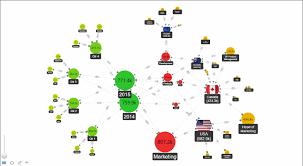 Power Bi Custom Charts Network Chart Custom Visual For Microsoft Power Bi