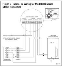aire 600 humidifier wiring diagram 39 wiring diagram images 62inset aire 600 wiring diagram wiring diagram and schematic design aire 600 humidifier wiring diagram at