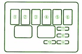 fuel injectorcar wiring diagram 2004 mazda mx 5 miata fuse box diagram