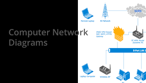 network gateway router star network topology how to use network topology diagram software network icons network diagram template networking icons available