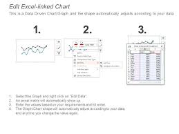 How To Change Chart Style To 42 Scatter Chart Ppt Styles Graphics Tutorials Powerpoint