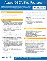 Aspect Enterprise Solutions Blog