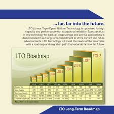 Lto 8 And The Latest Lto Roadmap Z Systems Inc