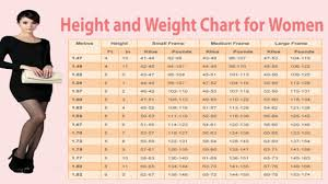Korean Weight Chart Korean Bmi Weight Chart Of This Is How Much You Have To