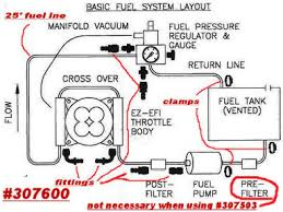 fast fuel injection wiring diagram wiring diagrams fast fuel injection wiring diagram digital
