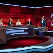 Hart aber fair (stylized in lowercase in its logo; Hart Aber Fair Mit Frank Plasberg Viele Fragen Und Eine Beruhigende Antwort Zum Coronavirus Stern De