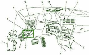 1997 geo prizm fuse diagram 1997 wiring diagrams