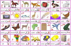 Urdu Online