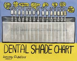 Dental Shade Chart