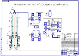 Проектирование комплекса оборудования для гидроразрыва пласта  Проектирование комплекса оборудования для гидроразрыва пласта Курсовая работа