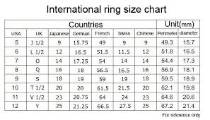 Ring Blank Sizing Chart Uk Stainless Steel Circle Black Rings Blank Tail Finger Rings Couple Ring For Women Men Lovers Jewelry Gift Diamond Wedding Bands Vintage Wedding Rings