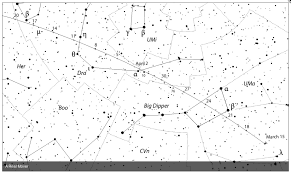 April 2017 Star Chart Charts Forms