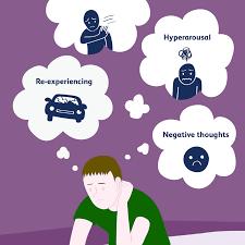 Ptsd Chart Ptsd Symptoms Diagnosis Causes Treatment And Coping