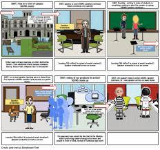 Script Storyboard Stunning C48E Script Outline Storyboard By Johnnyfreebie