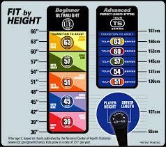 Us Kids Golf Size Chart Www Bedowntowndaytona Com