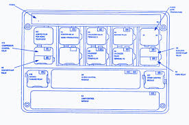 index of wp content uploads 2016 07 bmw 540i 1995 main engine fuse box diagram 768x510 gif