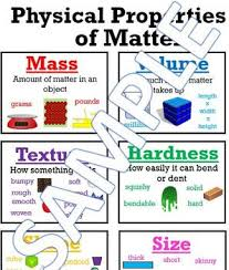 Properties Of Matter Anchor Chart Physical Properties Of Matter Anchor Chart
