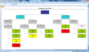 015 Shares Large Microsoft Excel Org Chart Templates